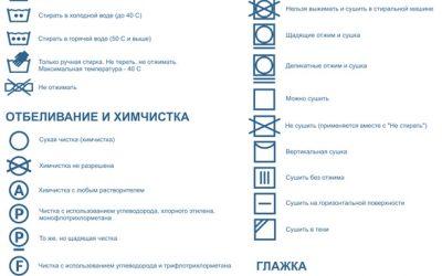 stirka_oboznacheniya